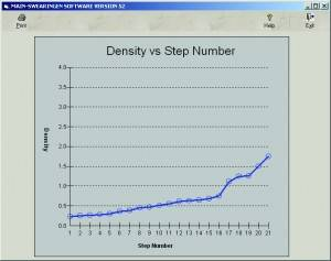 Density vs Step Number