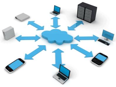 coactiv teleradiology cloud solution
